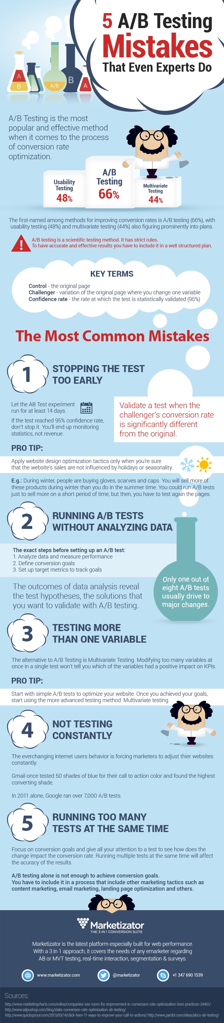 5 A/B testing mistakes