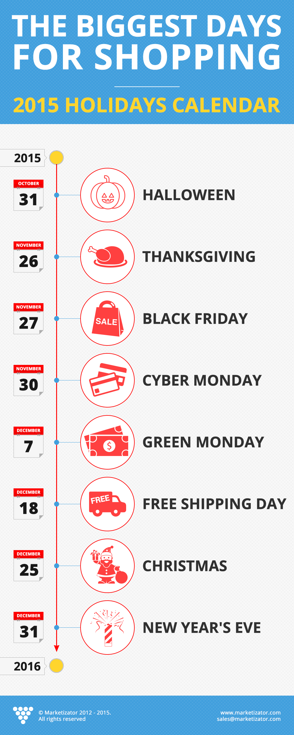 The Biggest Days For Shopping - 2015 Holidays Calendar