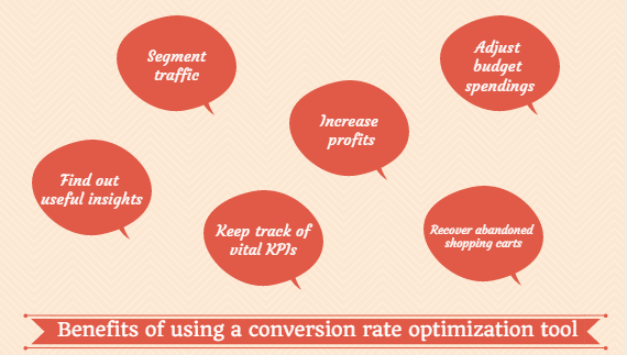 conversion rate optimization software