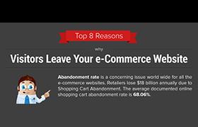 Top 8 Reasons Visitors Leave Websites