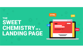 The Sweet Chemistry Of The Landing Page