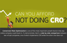 Can You Afford Not Doying CRO?